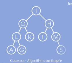Coursera - Algorithms on Graphs free download