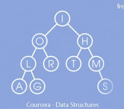 Coursera - Data Structures freetutsdownload.com