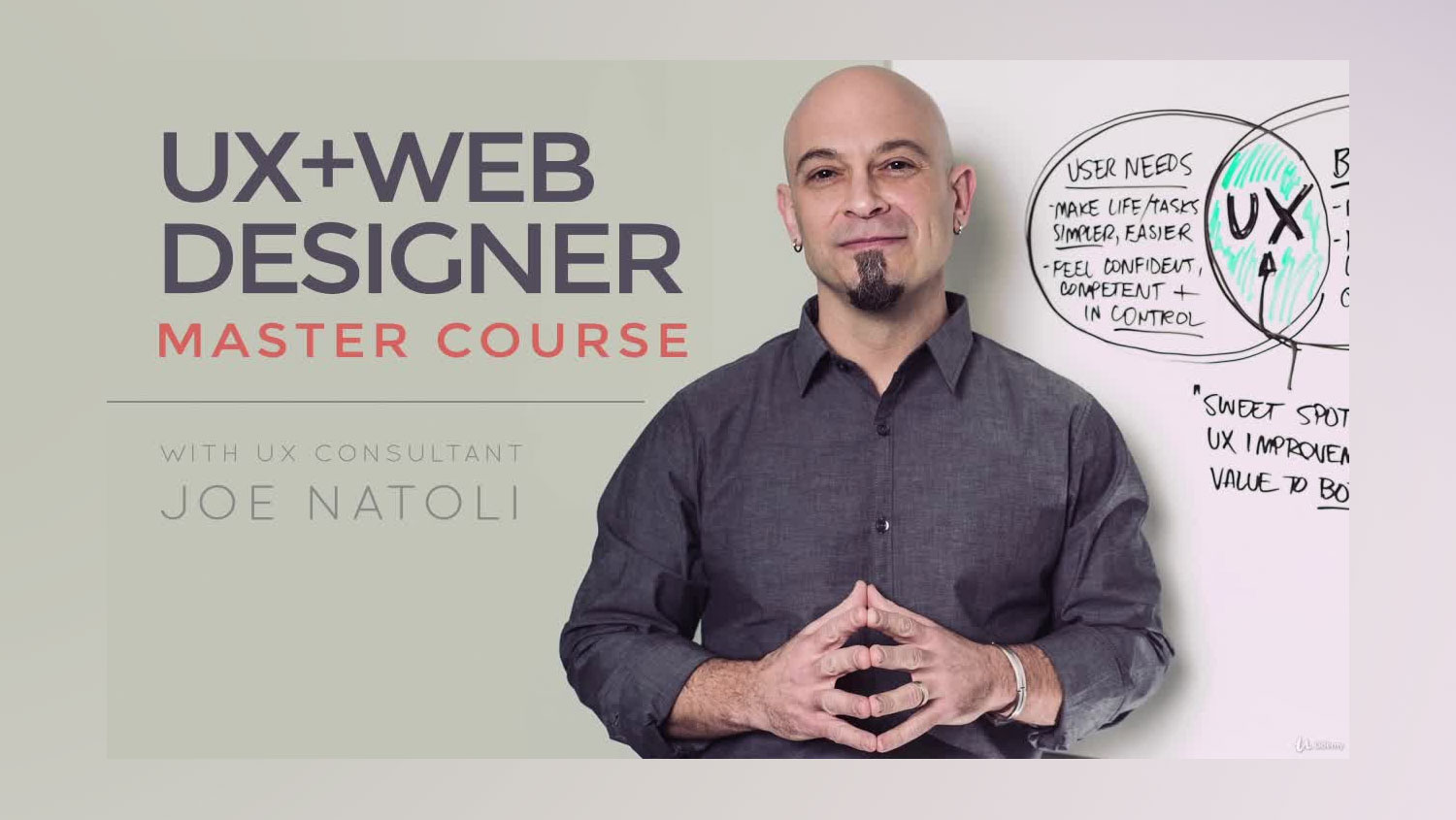 UX & Web Design Master Course Strategy, Design, Development