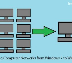Upgrading Computer Networks from Windows 7 to Windows 10 Free Download